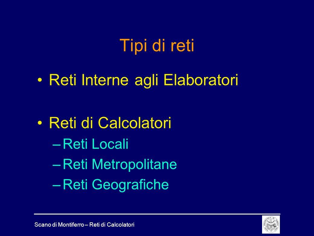 Tipi di reti Reti Interne agli Elaboratori Reti di Calcolatori