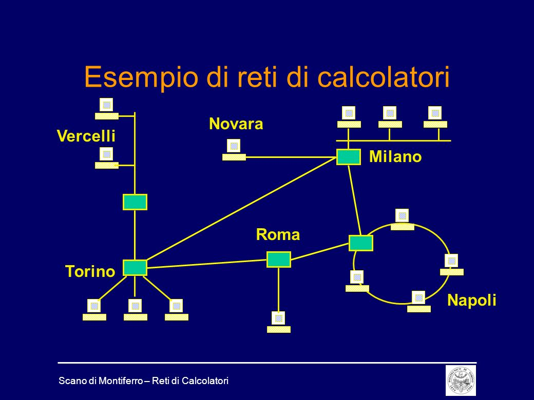 Esempio di reti di calcolatori