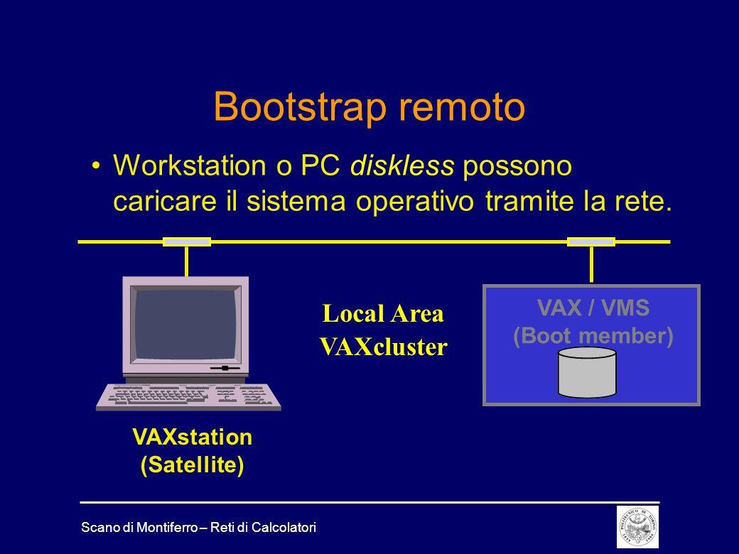 Bootstrap remoto Workstation o PC diskless possono caricare il sistema operativo tramite la rete. Local Area VAXcluster.