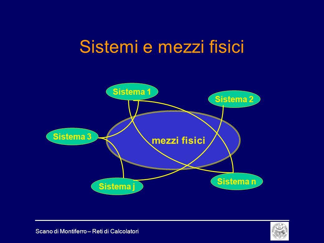 Sistemi e mezzi fisici mezzi fisici Sistema 1 Sistema 2 Sistema 3