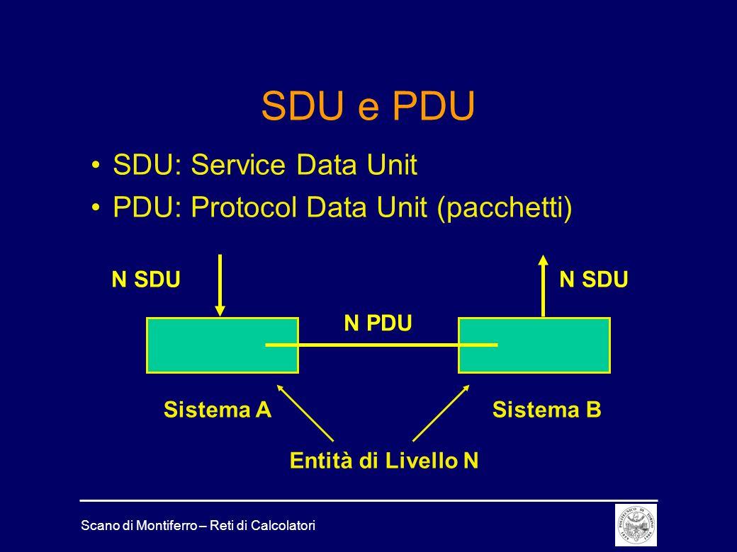 SDU e PDU SDU: Service Data Unit PDU: Protocol Data Unit (pacchetti)