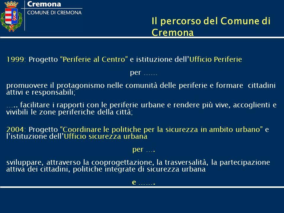 Il percorso del Comune di Cremona