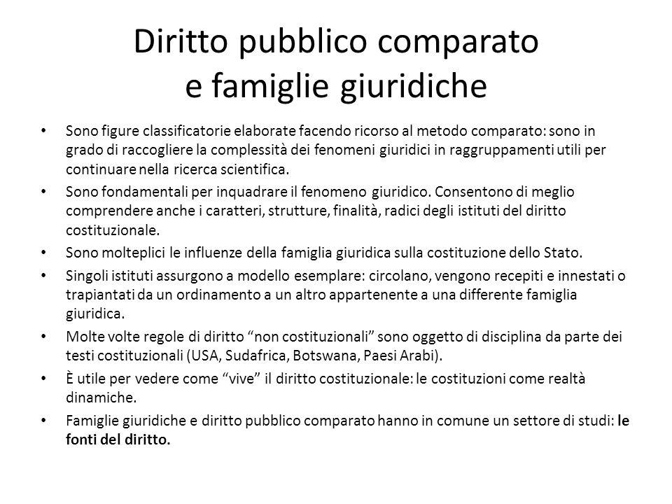 Diritto pubblico comparato e famiglie giuridiche