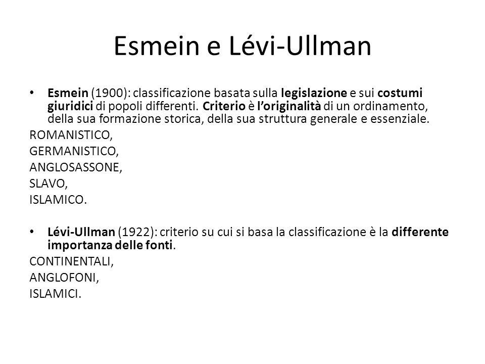 Esmein e Lévi-Ullman