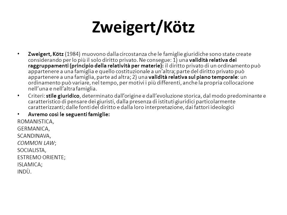 Zweigert/Kötz