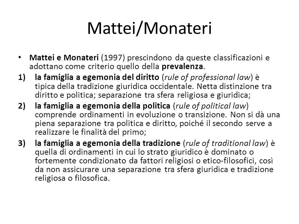 Mattei/Monateri Mattei e Monateri (1997) prescindono da queste classificazioni e adottano come criterio quello della prevalenza.