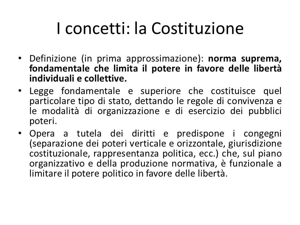 I concetti: la Costituzione