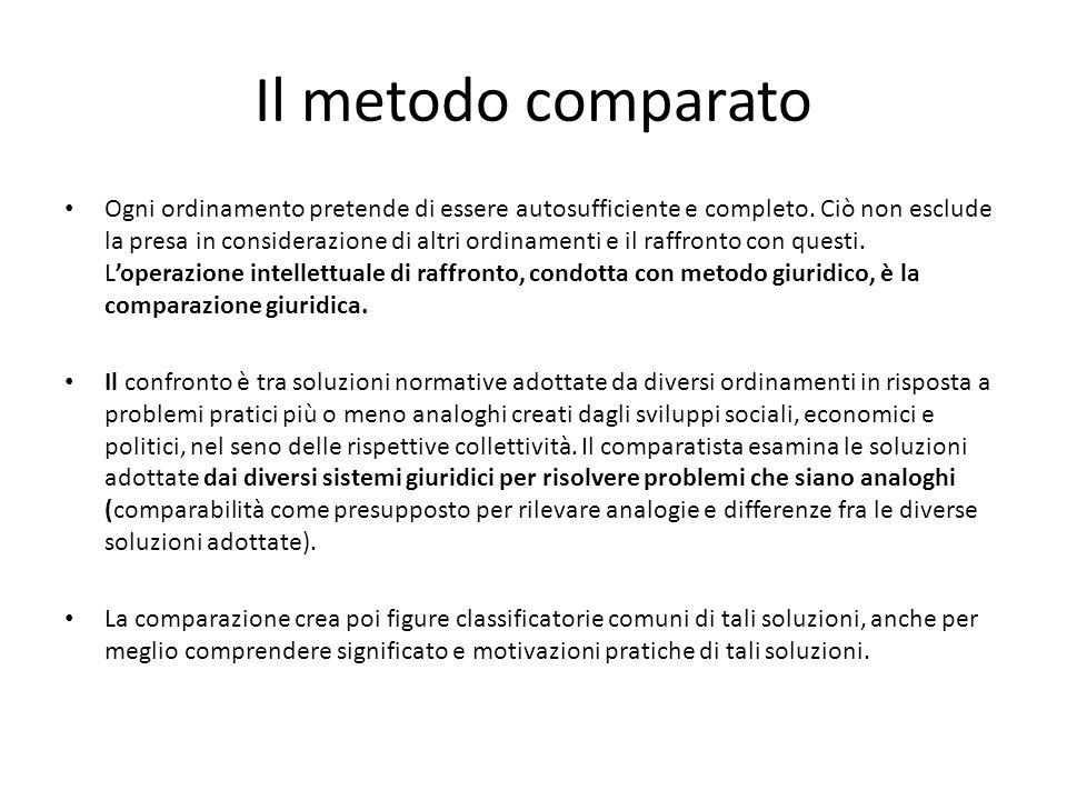 Il metodo comparato