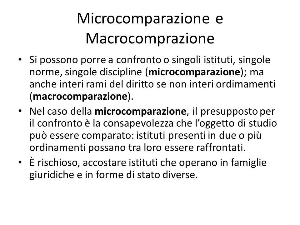 Microcomparazione e Macrocomprazione