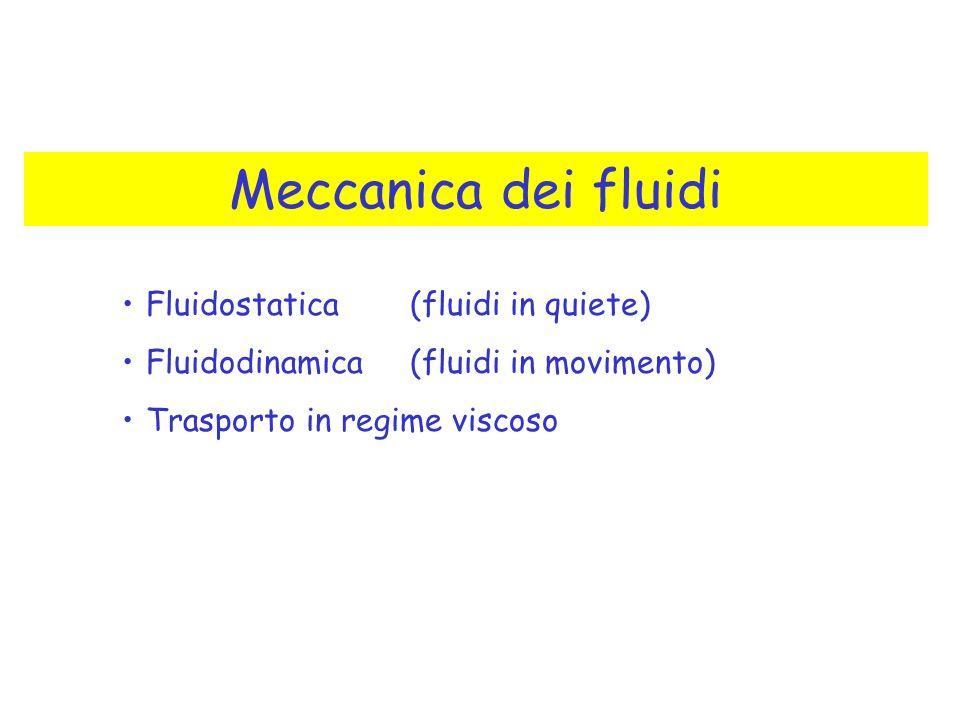 Meccanica dei fluidi Fluidostatica (fluidi in quiete)