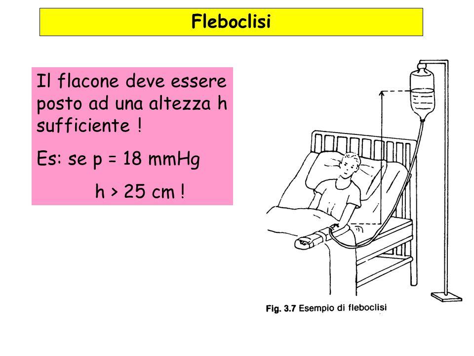 FleboclisiIl flacone deve essere posto ad una altezza h sufficiente .