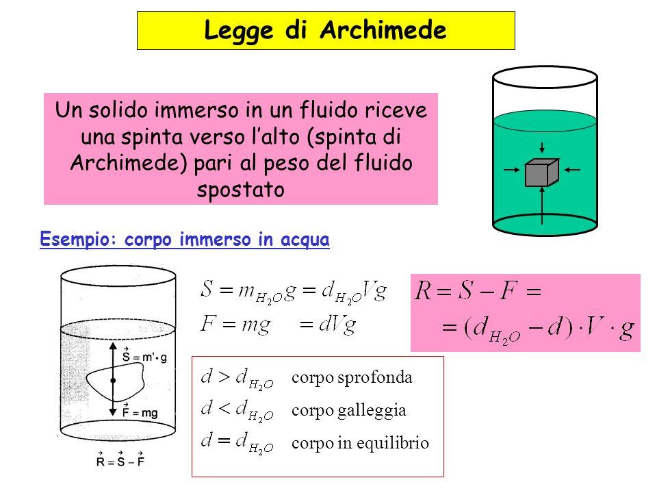 Legge di ArchimedeUn solido immerso in un fluido riceve una spinta verso l'alto (spinta di Archimede) pari al peso del fluido spostato.