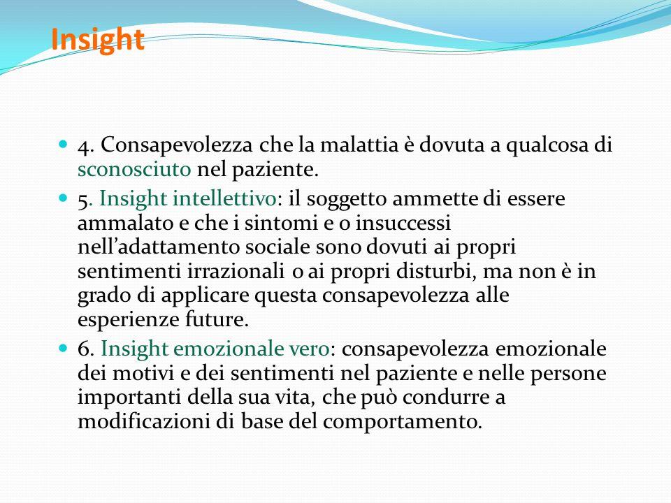 Insight 4. Consapevolezza che la malattia è dovuta a qualcosa di sconosciuto nel paziente.