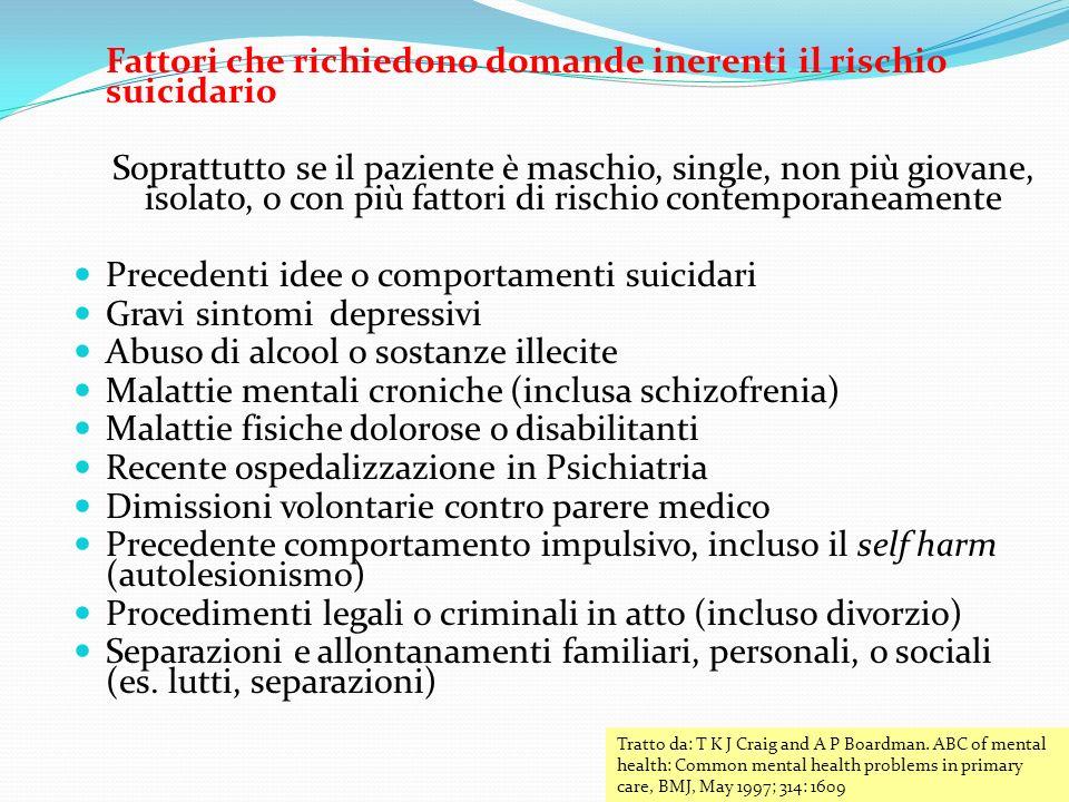 Fattori che richiedono domande inerenti il rischio suicidario