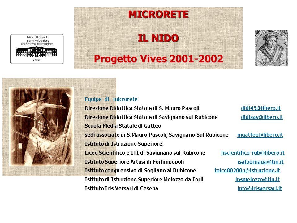 MICRORETE IL NIDO Progetto Vives 2001-2002 Equipe di microrete