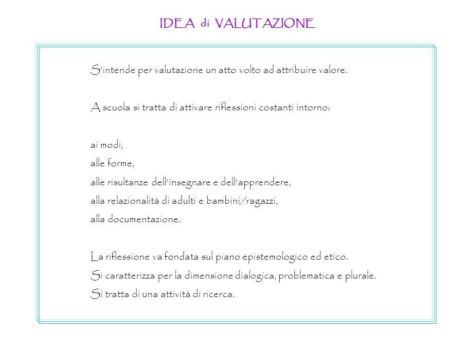 IDEA di VALUTAZIONE S'intende per valutazione un atto volto ad attribuire valore. A scuola si tratta di attivare riflessioni costanti intorno: