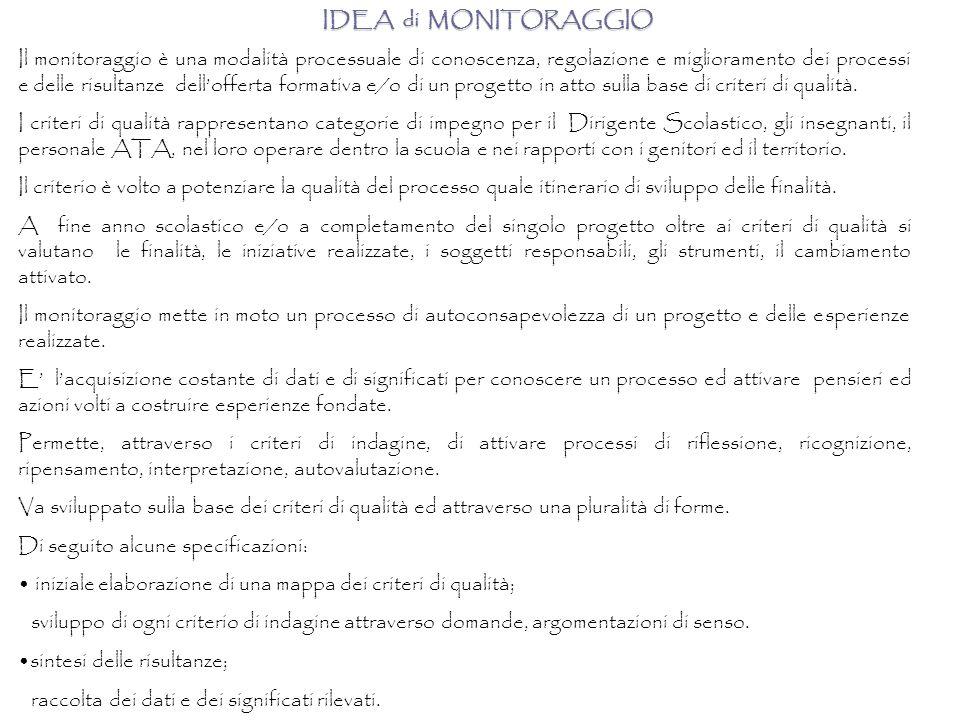 IDEA di MONITORAGGIO