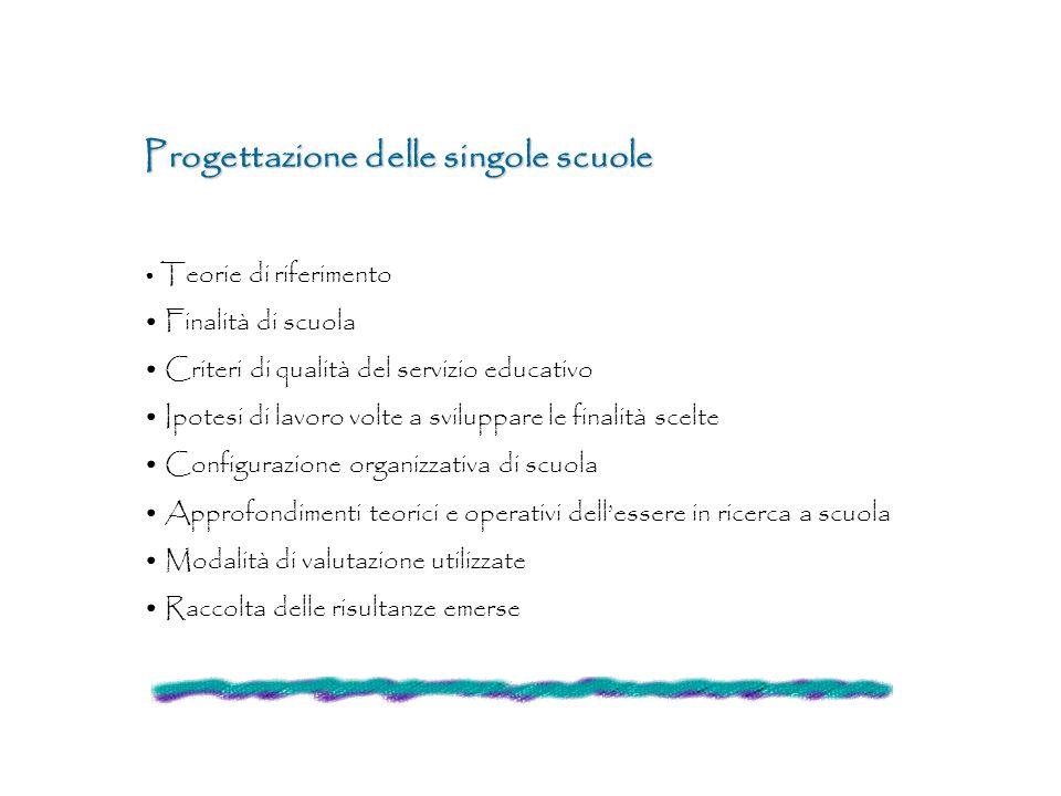 Progettazione delle singole scuole