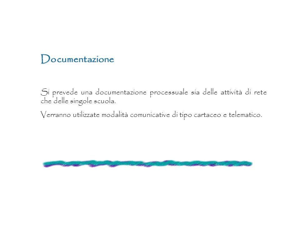 Documentazione Si prevede una documentazione processuale sia delle attività di rete che delle singole scuola.