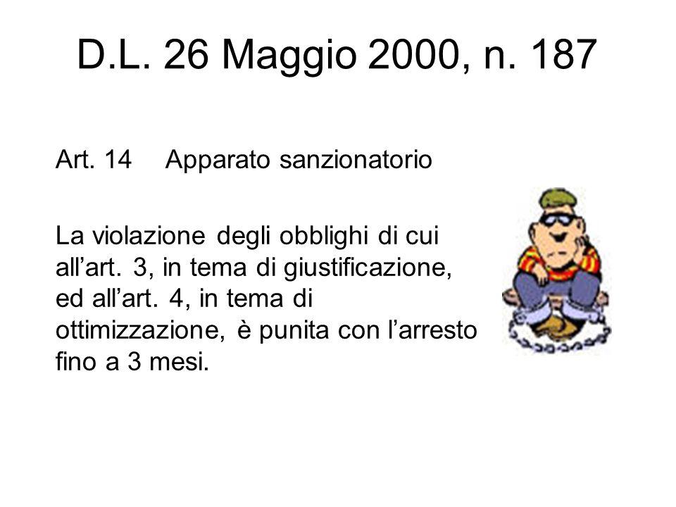 D.L. 26 Maggio 2000, n. 187 Art. 14 Apparato sanzionatorio