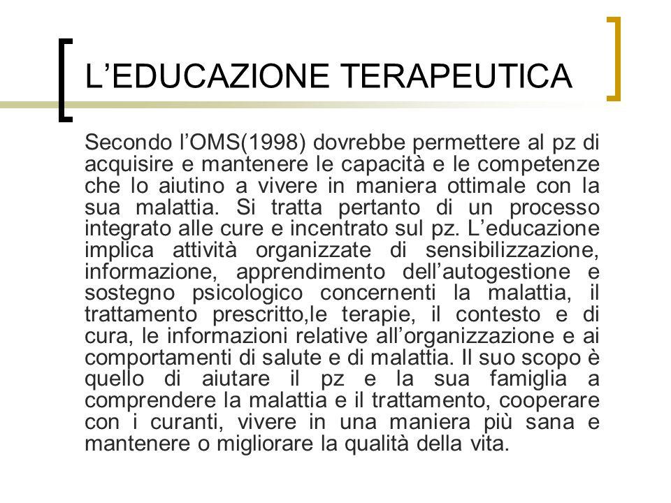 L'EDUCAZIONE TERAPEUTICA