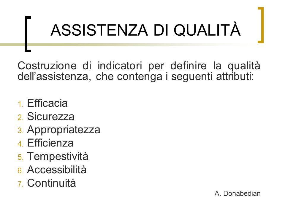 ASSISTENZA DI QUALITÀ Costruzione di indicatori per definire la qualità dell'assistenza, che contenga i seguenti attributi: