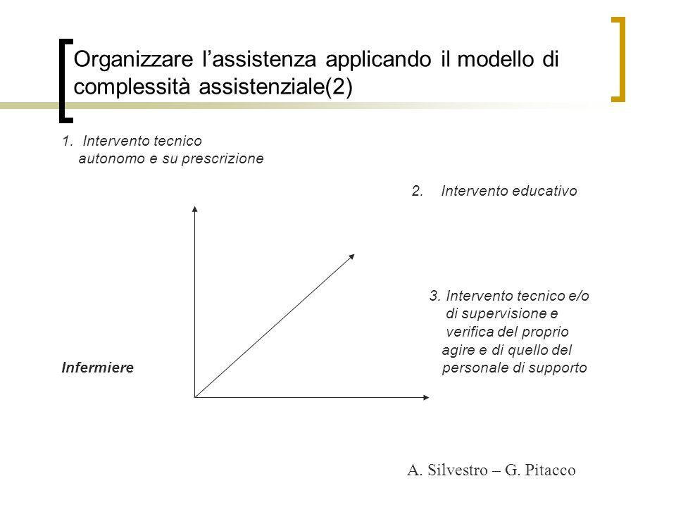 Organizzare l'assistenza applicando il modello di complessità assistenziale(2)