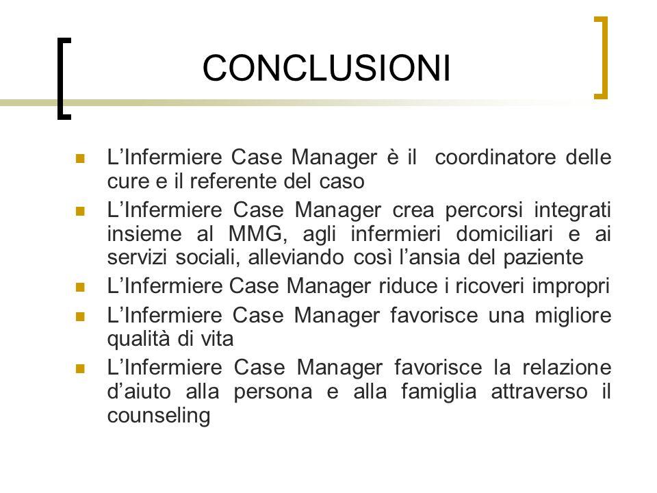 CONCLUSIONI L'Infermiere Case Manager è il coordinatore delle cure e il referente del caso.
