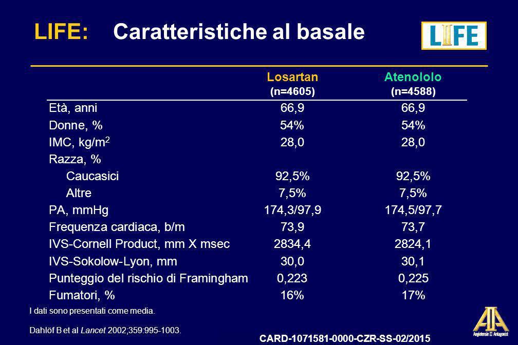 LIFE: Caratteristiche al basale