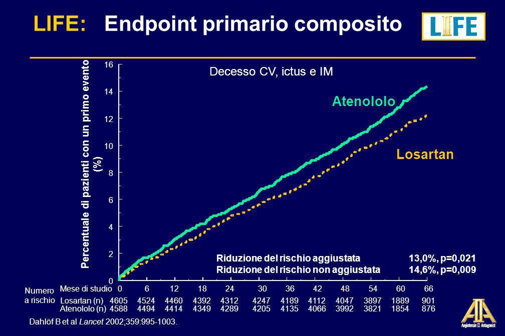 LIFE: Endpoint primario composito