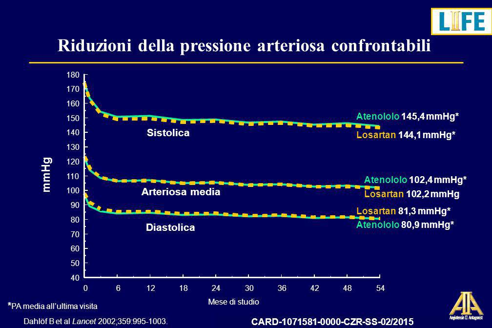 Riduzioni della pressione arteriosa confrontabili