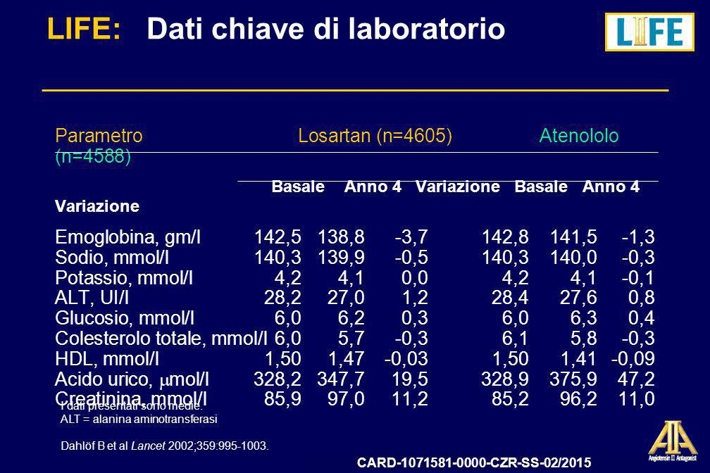 LIFE: Dati chiave di laboratorio