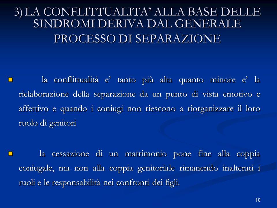 3) LA CONFLITTUALITA' ALLA BASE DELLE SINDROMI DERIVA DAL GENERALE PROCESSO DI SEPARAZIONE