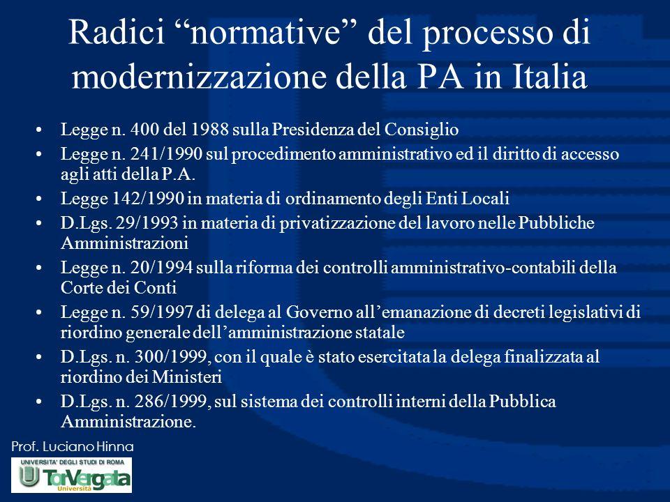 Radici normative del processo di modernizzazione della PA in Italia