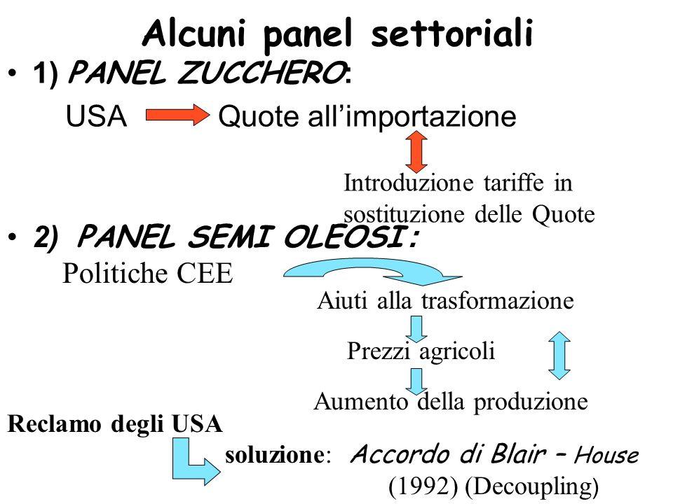 Alcuni panel settoriali
