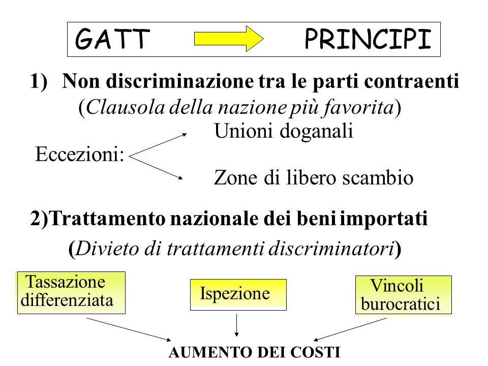 GATT PRINCIPI (Clausola della nazione più favorita)