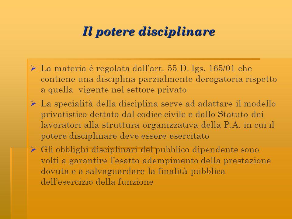 Il potere disciplinare
