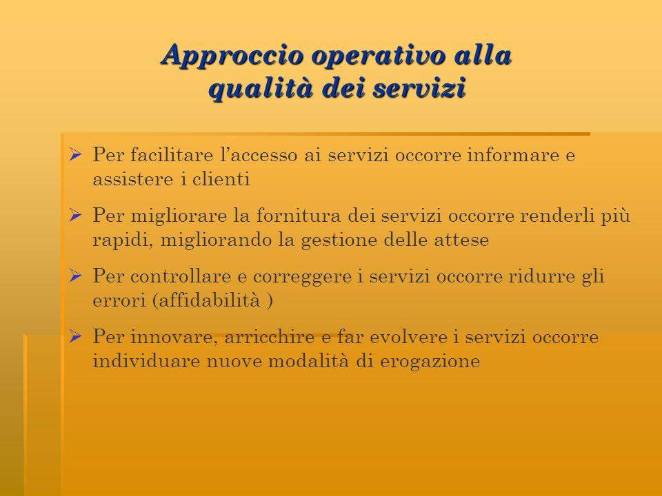 Approccio operativo alla qualità dei servizi
