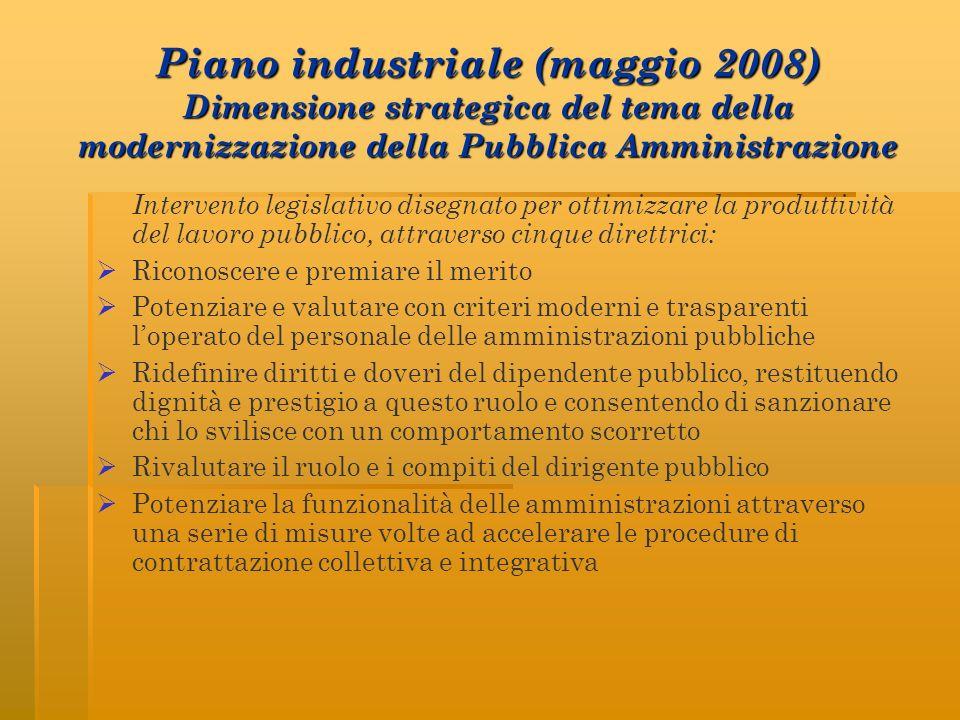 Piano industriale (maggio 2008) Dimensione strategica del tema della modernizzazione della Pubblica Amministrazione