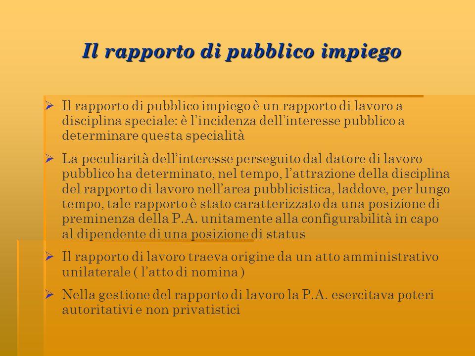 Il rapporto di pubblico impiego