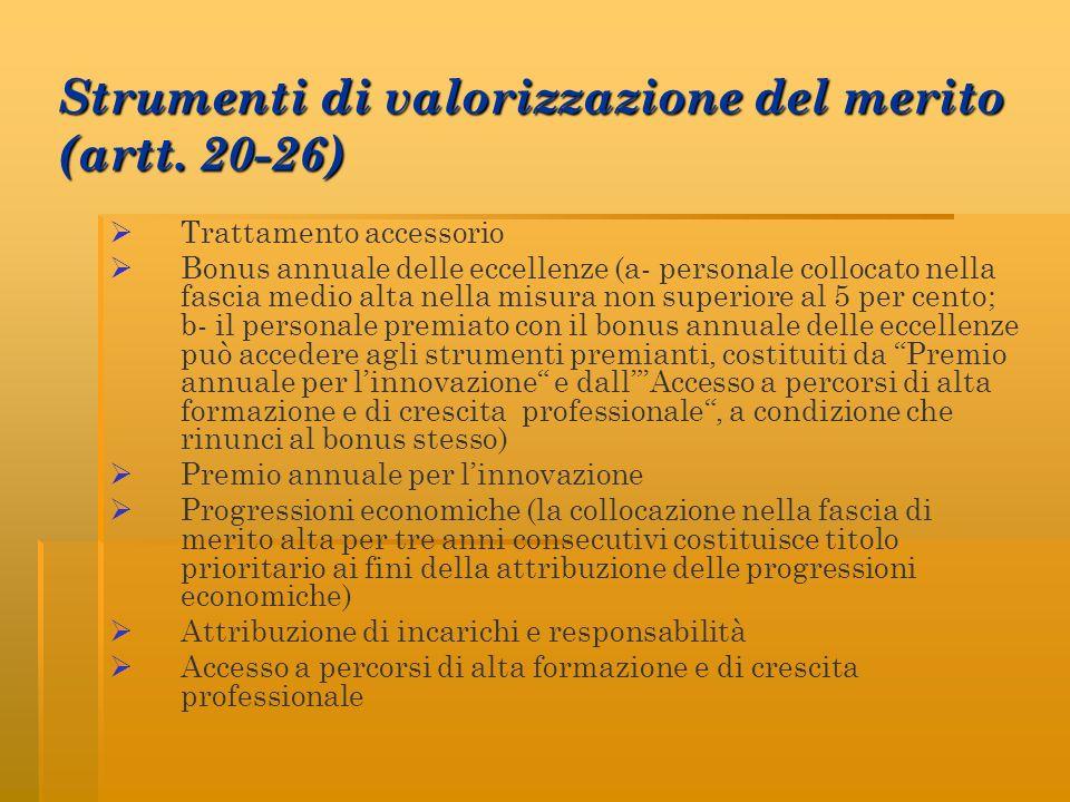 Strumenti di valorizzazione del merito (artt. 20-26)