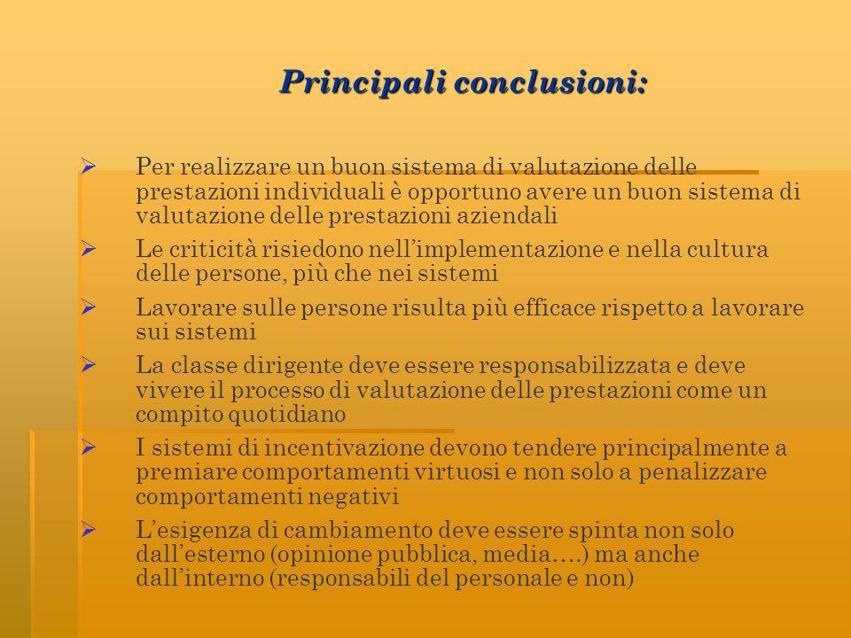 Principali conclusioni:
