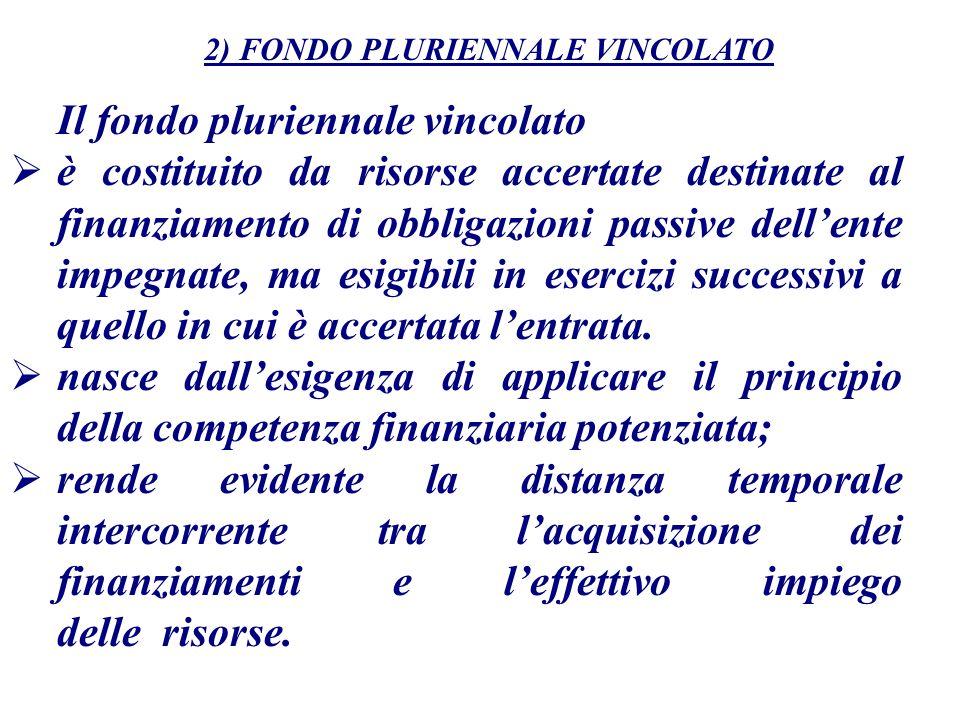 2) FONDO PLURIENNALE VINCOLATO