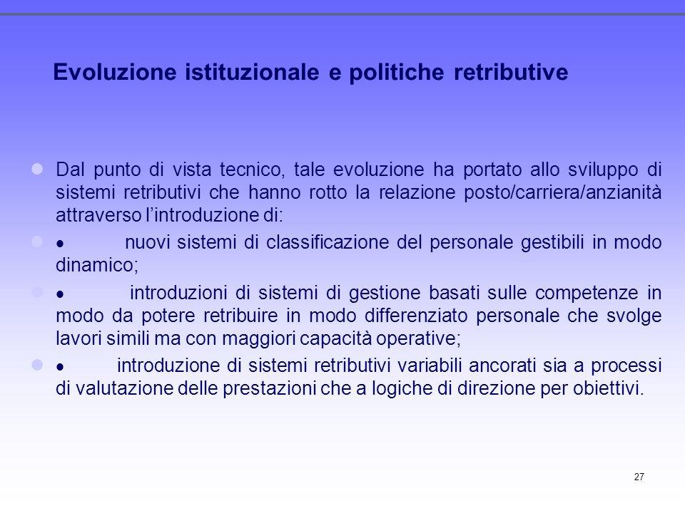 Evoluzione istituzionale e politiche retributive