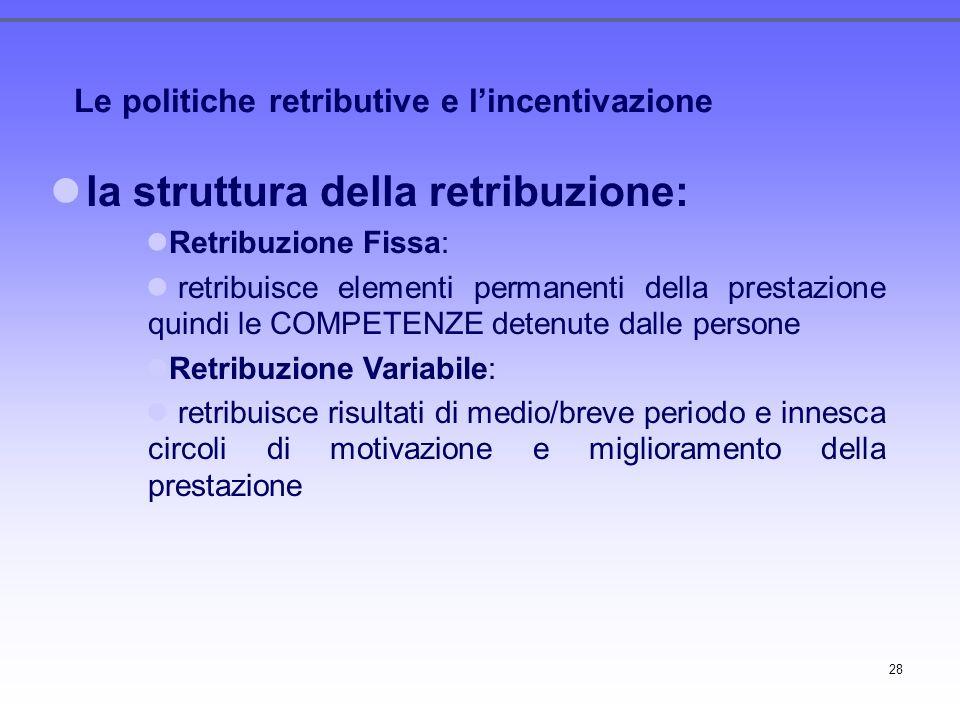 la struttura della retribuzione: