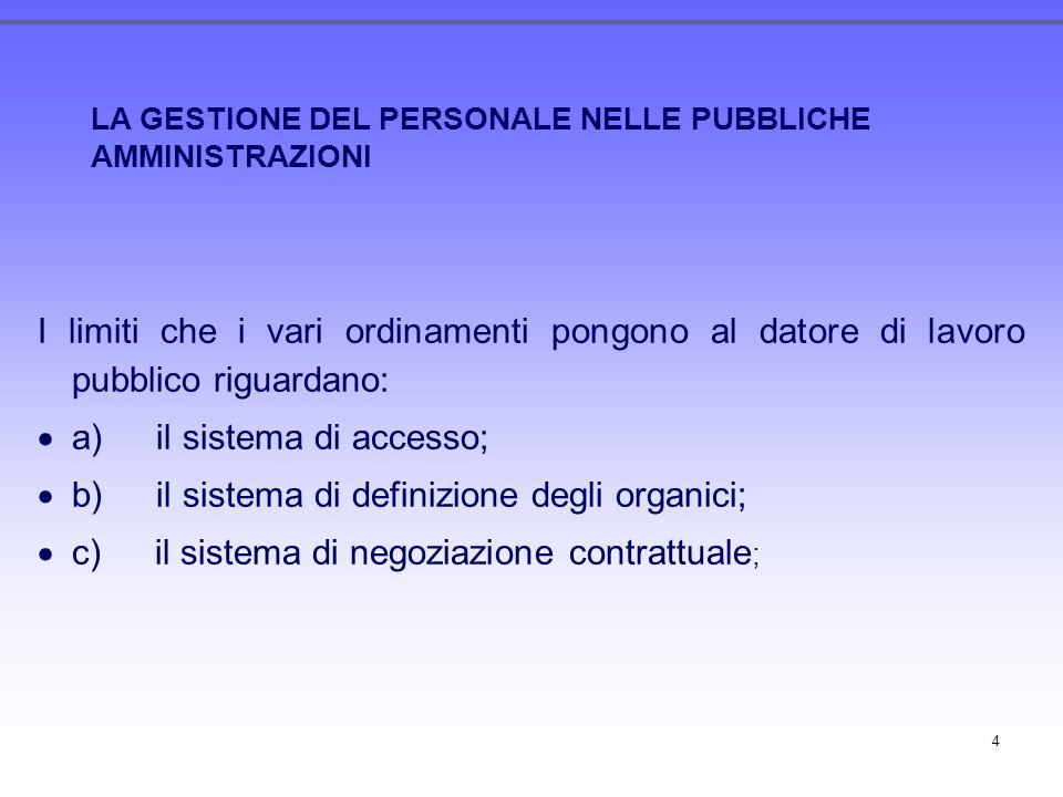 a) il sistema di accesso; b) il sistema di definizione degli organici;