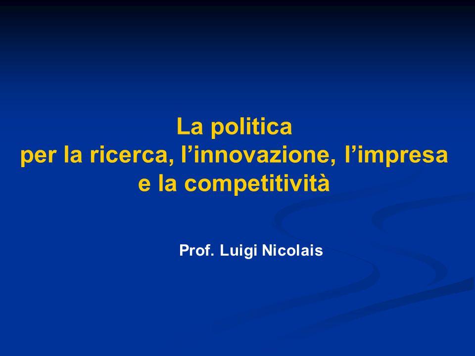 La politica per la ricerca, l'innovazione, l'impresa e la competitività