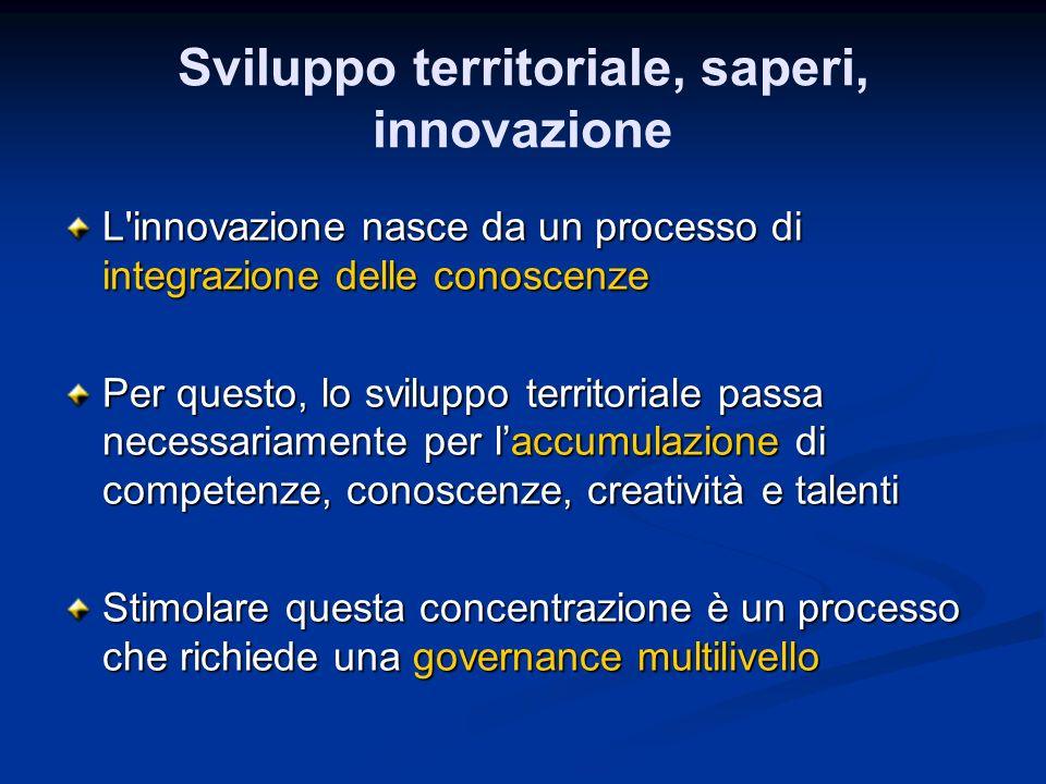 Sviluppo territoriale, saperi, innovazione