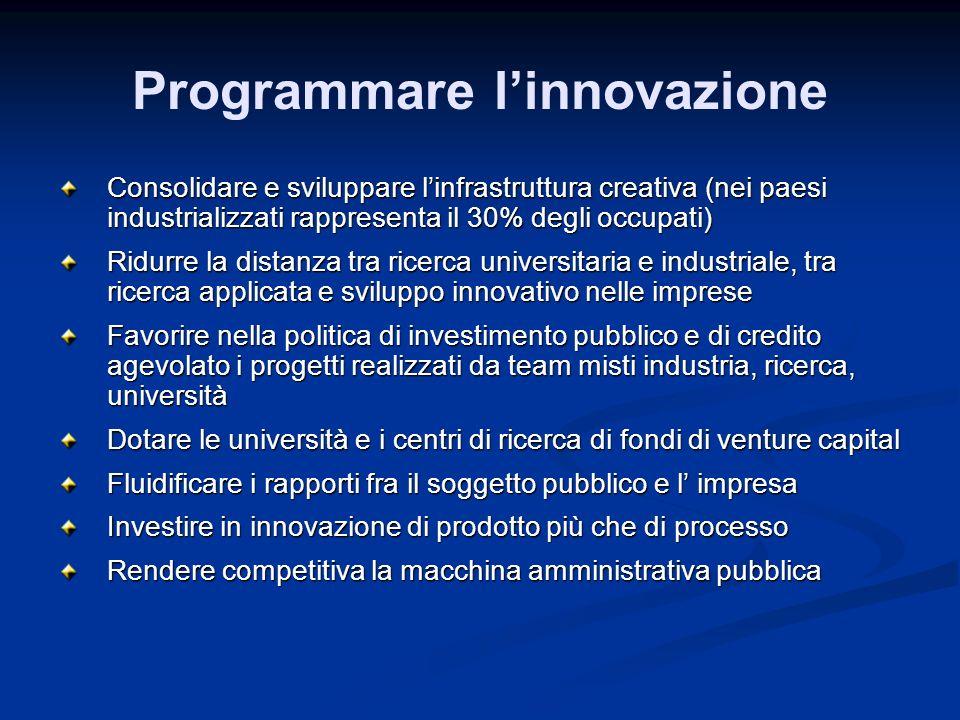 Programmare l'innovazione