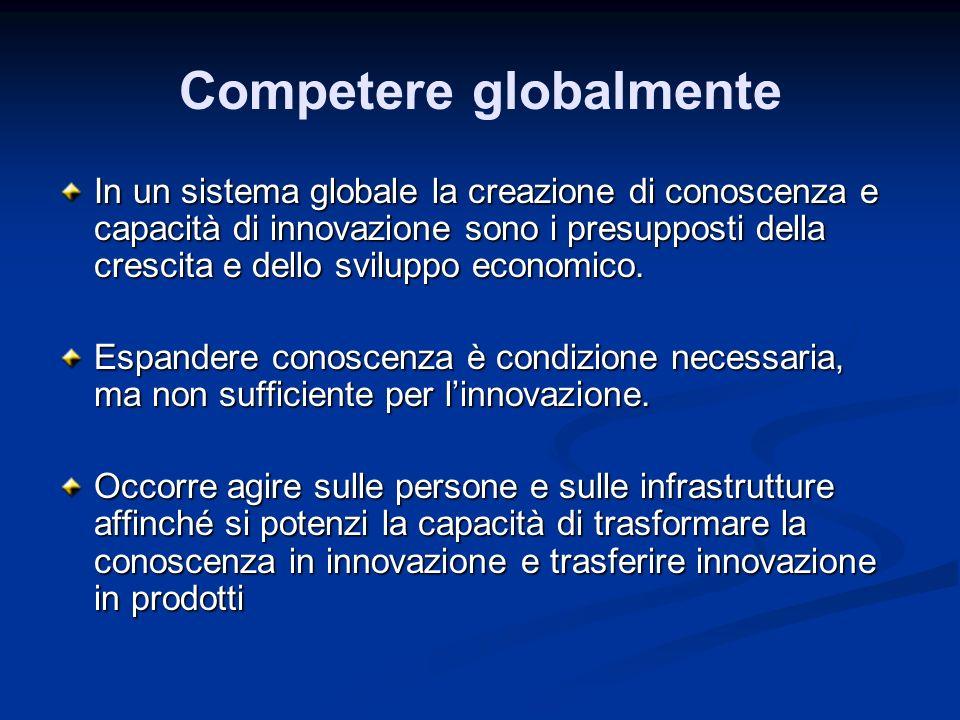 Competere globalmente